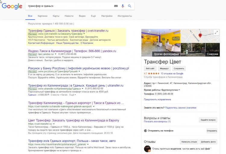 CPC в Google